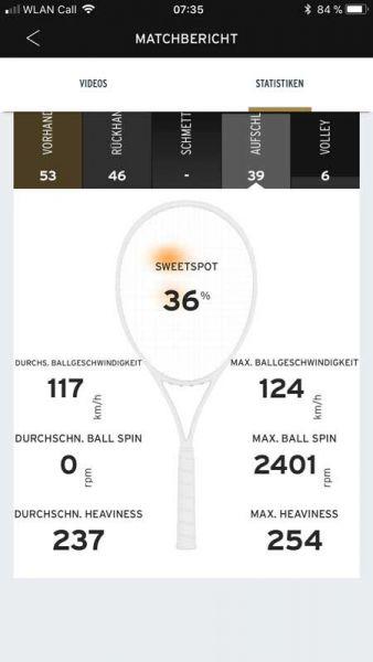 HEAD-Sensor-Matchbericht-Aufschlag